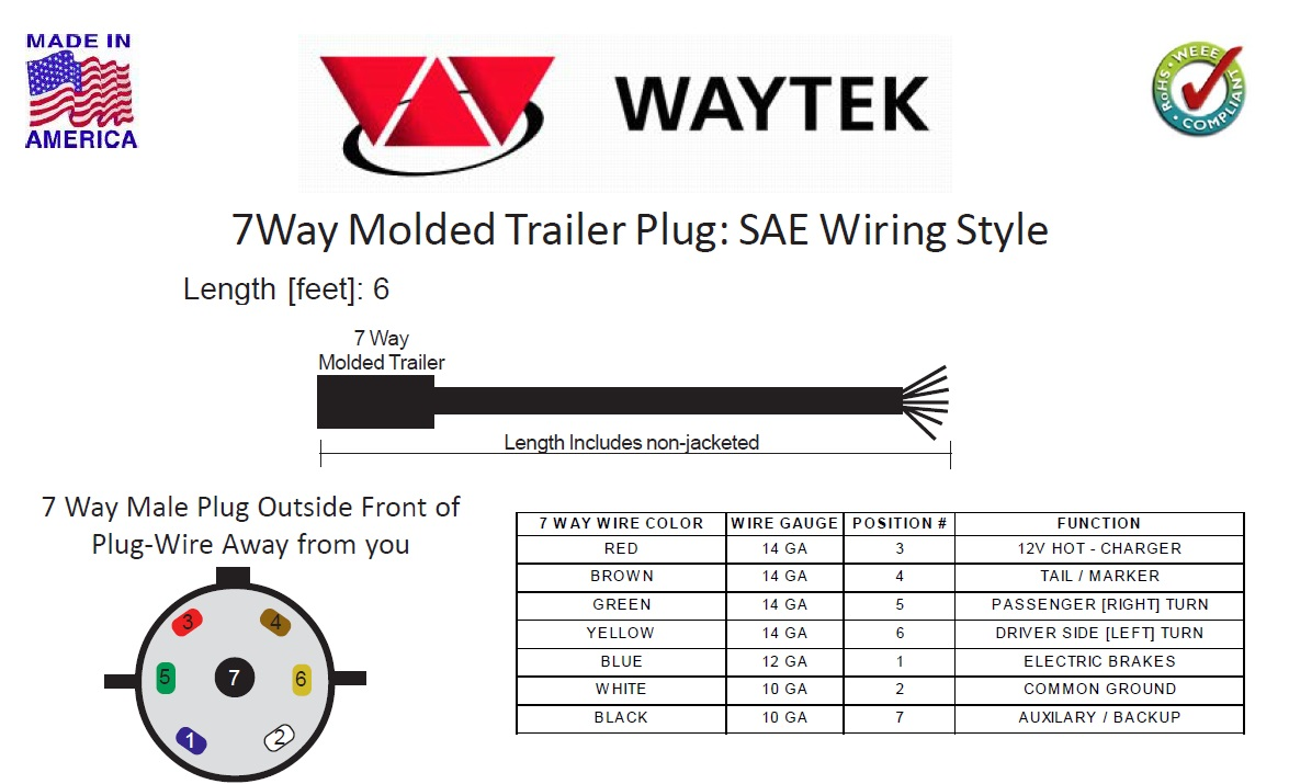 Hopkins Trailer Wiring Diagram from www.waytekwire.com